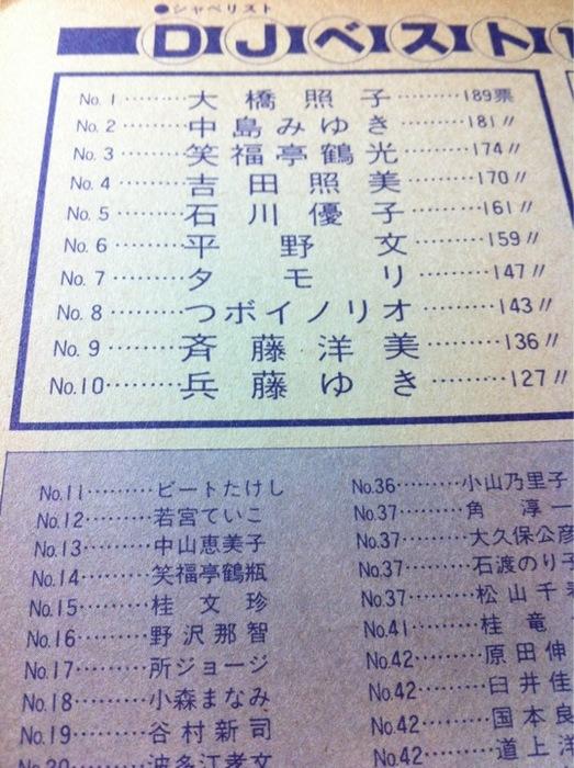 ラジオライフ198105.JPG